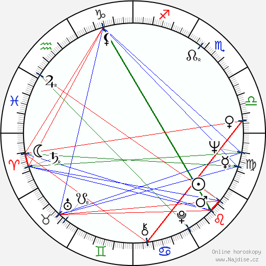 Janusz A. Zajdel wikipedie wiki 2019, 2020 horoskop
