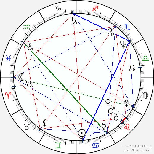 Janusz Kaminski wikipedie wiki 2019, 2020 horoskop