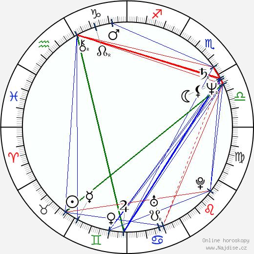 Janusz Stokłosa wikipedie wiki 2019, 2020 horoskop