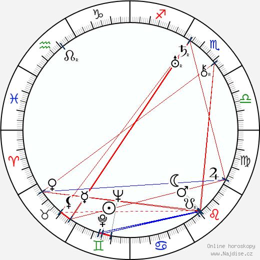 Jára Beneš wikipedie wiki 2018, 2019 horoskop