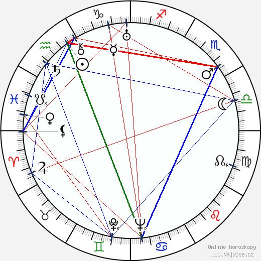 Jára Pospíšil wikipedie wiki 2020, 2021 horoskop