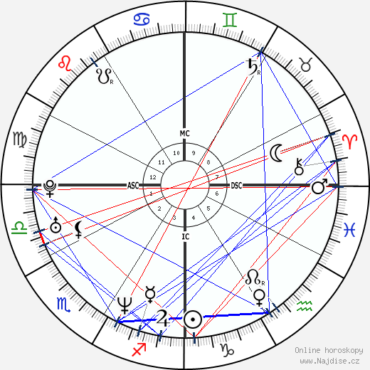 Jared Leto wikipedie wiki 2018, 2019 horoskop