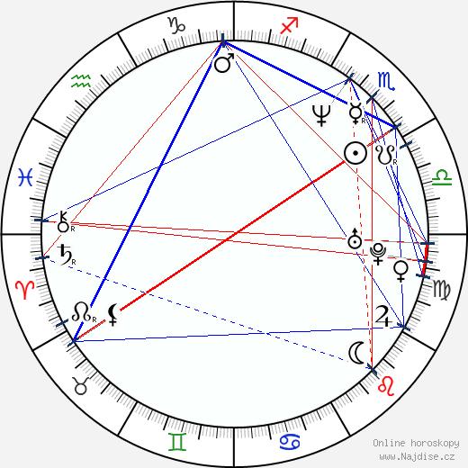 Jaren Jackson wikipedie wiki 2017, 2018 horoskop