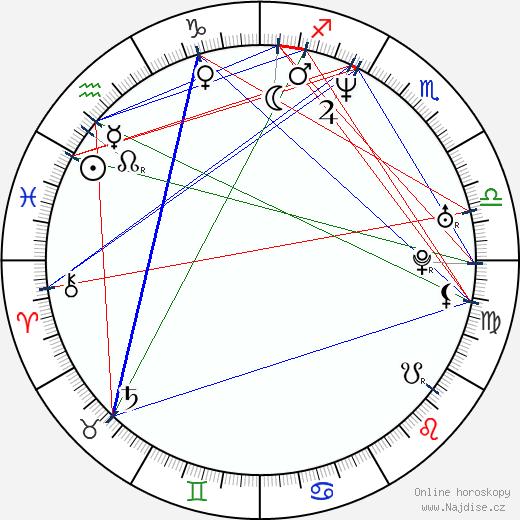 Jari Litmanen wikipedie wiki 2018, 2019 horoskop