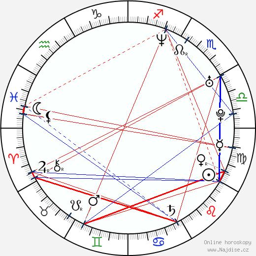 Jarkko Ruutu wikipedie wiki 2018, 2019 horoskop