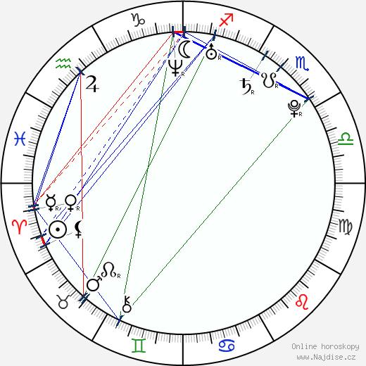 Jarmo Kiuru wikipedie wiki 2017, 2018 horoskop