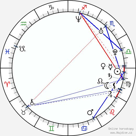 Jarno Laasala wikipedie wiki 2018, 2019 horoskop