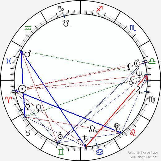 Jarno Sarjanen wikipedie wiki 2017, 2018 horoskop