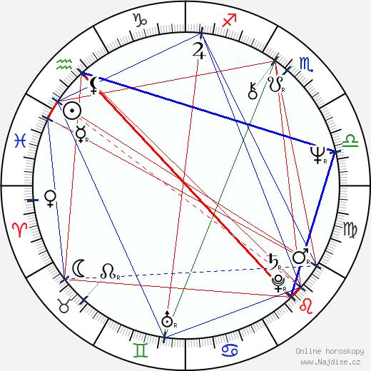 Jaromír Hanzlík wikipedie wiki 2018, 2019 horoskop