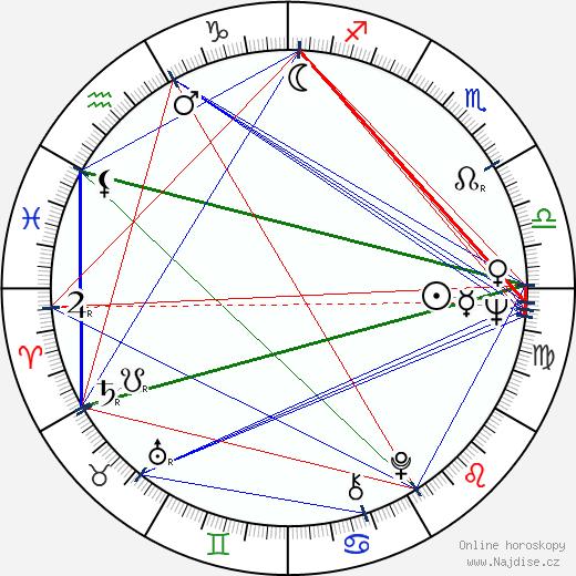 Jaromír Šofr wikipedie wiki 2020, 2021 horoskop