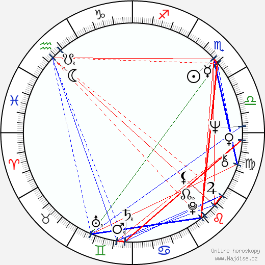 Jaromír Vogel wikipedie wiki 2018, 2019 horoskop