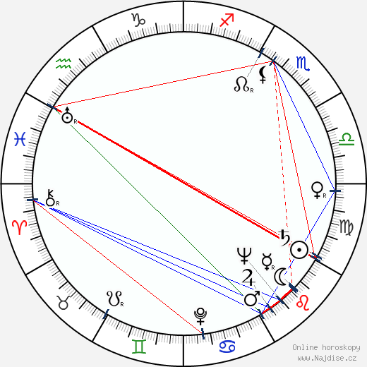 Jaromíra Kolárová wikipedie wiki 2017, 2018 horoskop