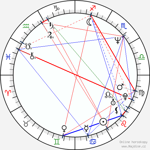 Jaromíra Mílová wikipedie wiki 2019, 2020 horoskop