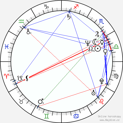 Jaroslav A. Haidler wikipedie wiki 2019, 2020 horoskop