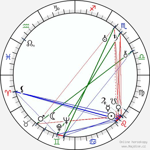 Jaroslav Blažek wikipedie wiki 2020, 2021 horoskop