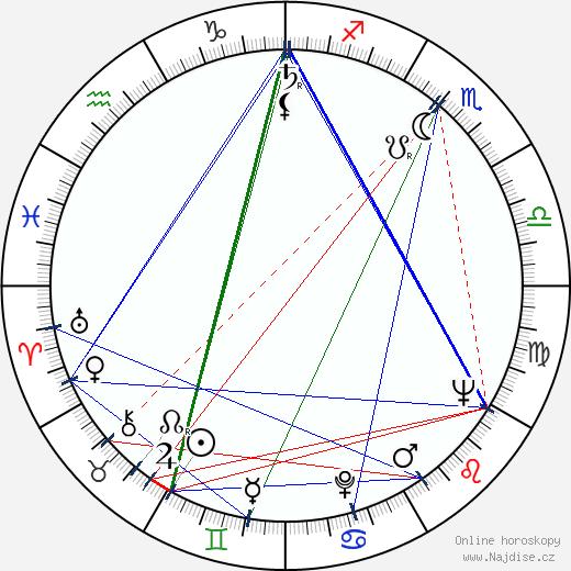 Jaroslav Dietl wikipedie wiki 2018, 2019 horoskop