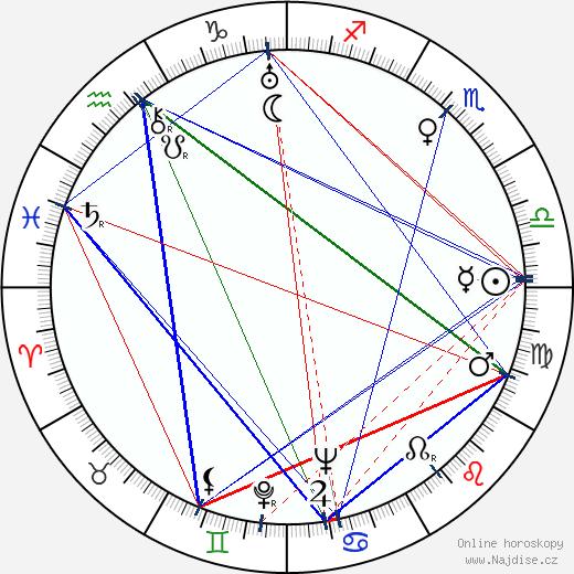 Jaroslav Ježek wikipedie wiki 2020, 2021 horoskop