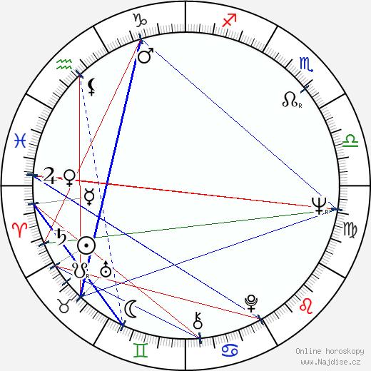 Jaroslav Krček wikipedie wiki 2018, 2019 horoskop