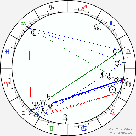 Jaroslav Křička wikipedie wiki 2019, 2020 horoskop