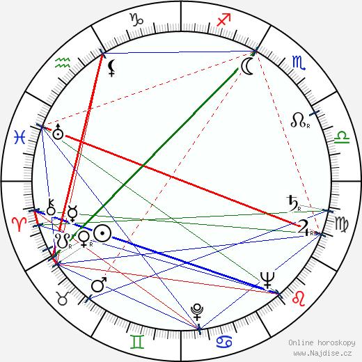 Jaroslav Mareš wikipedie wiki 2018, 2019 horoskop