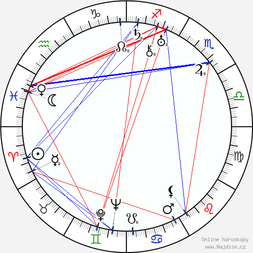 Jaroslav Orlický wikipedie wiki 2019, 2020 horoskop