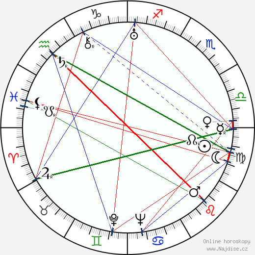 Jaroslav Raušer wikipedie wiki 2019, 2020 horoskop