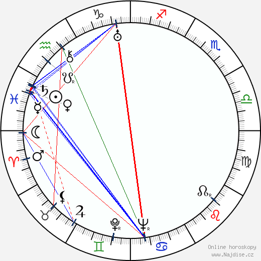 Jaroslav Sadílek wikipedie wiki 2020, 2021 horoskop