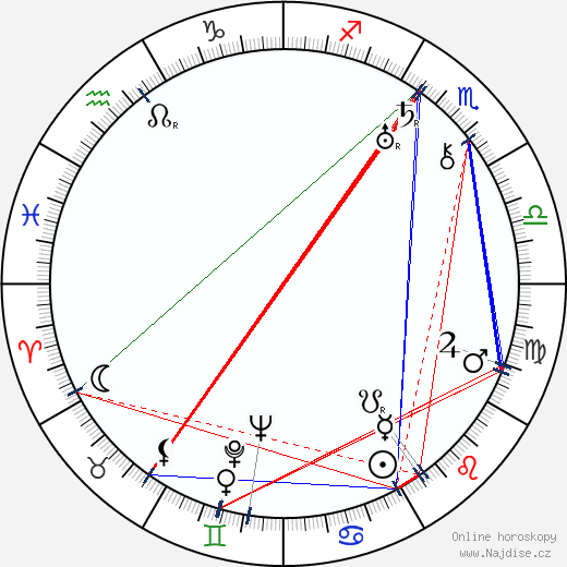 Jaroslav Seník wikipedie wiki 2020, 2021 horoskop