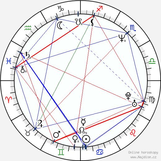 Jaroslav Šilar wikipedie wiki 2018, 2019 horoskop