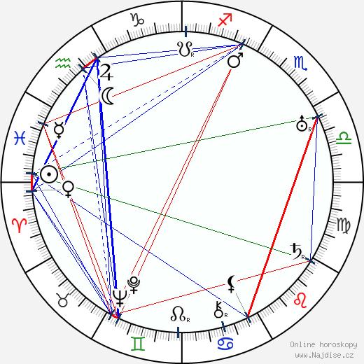 Jaroslav Šimánek wikipedie wiki 2019, 2020 horoskop