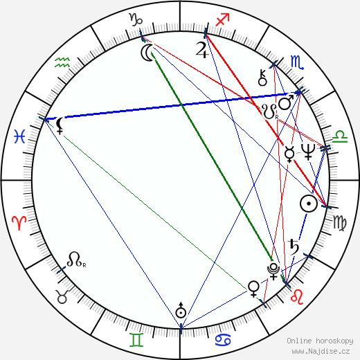Jaroslav Slavický wikipedie wiki 2017, 2018 horoskop
