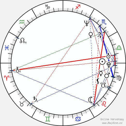 Jaroslav Šmíd wikipedie wiki 2019, 2020 horoskop