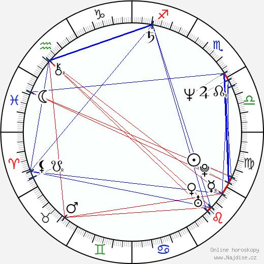 Jaroslav Sypal wikipedie wiki 2019, 2020 horoskop