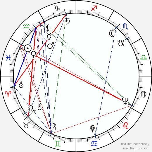 Jaroslav Tomsa wikipedie wiki 2019, 2020 horoskop