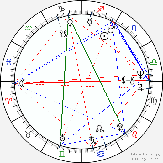 Jaroslav Vlk wikipedie wiki 2020, 2021 horoskop