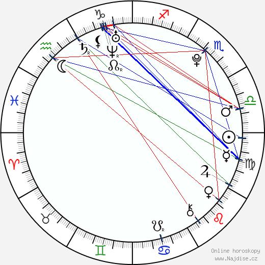 Jaroslav Zderadička wikipedie wiki 2020, 2021 horoskop