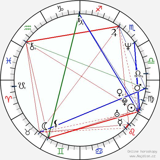 Jaroslava Černá wikipedie wiki 2018, 2019 horoskop