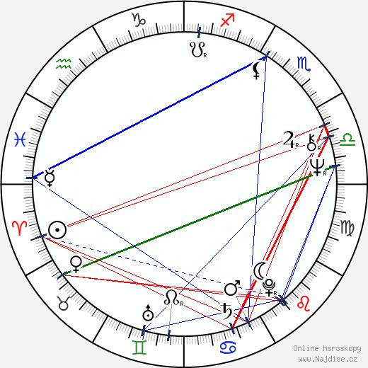 Jaroslava Obermaierová wikipedie wiki 2019, 2020 horoskop