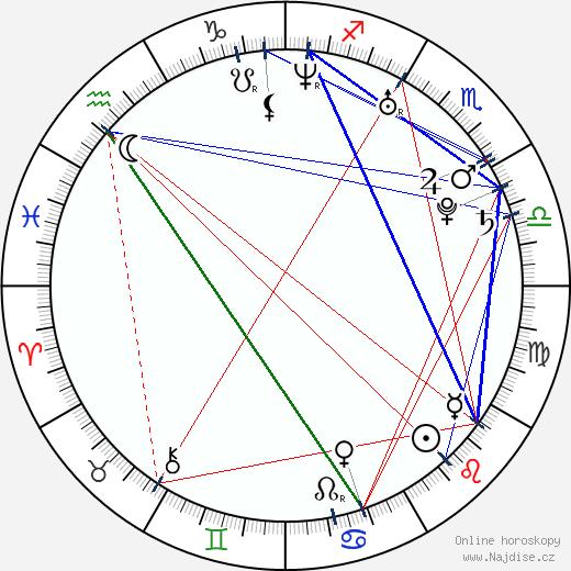 Jarrod Factor wikipedie wiki 2019, 2020 horoskop