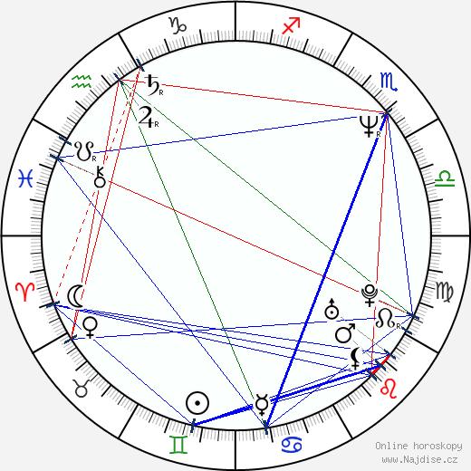 Jasmin Dizdar wikipedie wiki 2018, 2019 horoskop