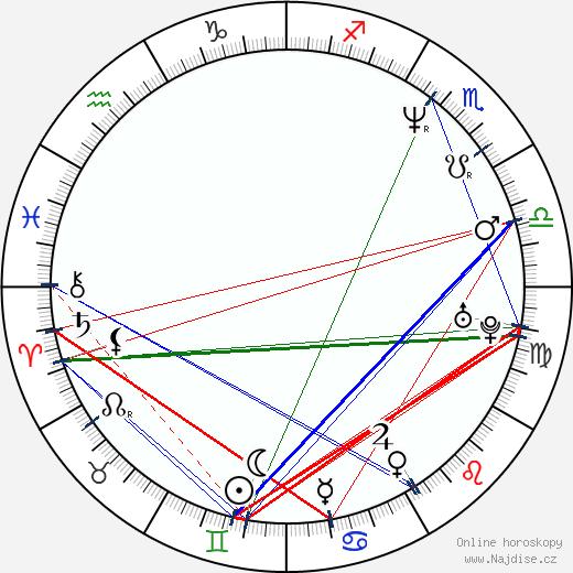 Jasmin Tabatabai wikipedie wiki 2018, 2019 horoskop