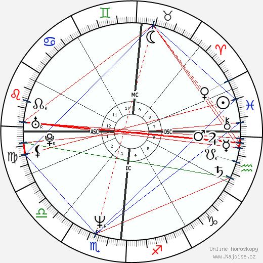 Jasmine Guy wikipedie wiki 2020, 2021 horoskop