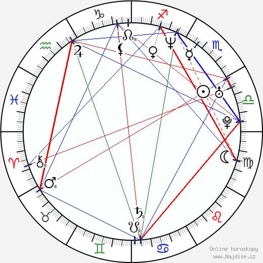 Jason Aaron Baca wikipedie wiki 2018, 2019 horoskop