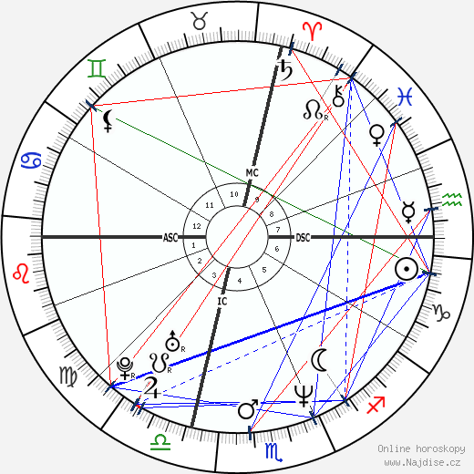 Jason Bateman wikipedie wiki 2017, 2018 horoskop