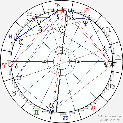 Jason Behr wikipedie wiki 2018, 2019 horoskop