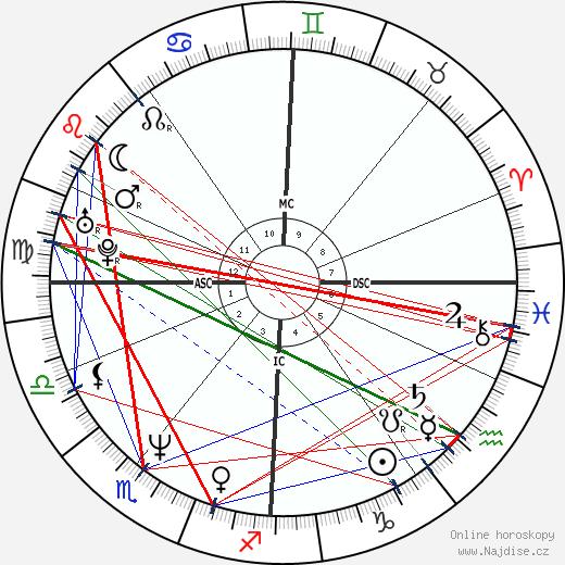 Jason Connery wikipedie wiki 2017, 2018 horoskop