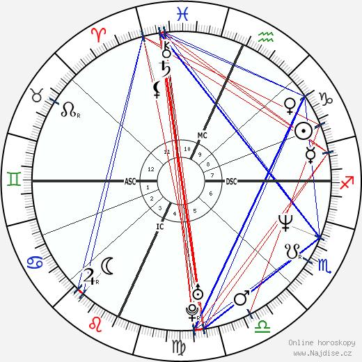 Jason Gould wikipedie wiki 2018, 2019 horoskop