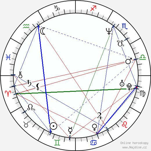 Jason Kravits wikipedie wiki 2018, 2019 horoskop