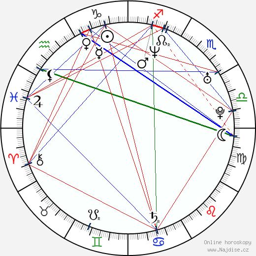Jason Marsden wikipedie wiki 2020, 2021 horoskop