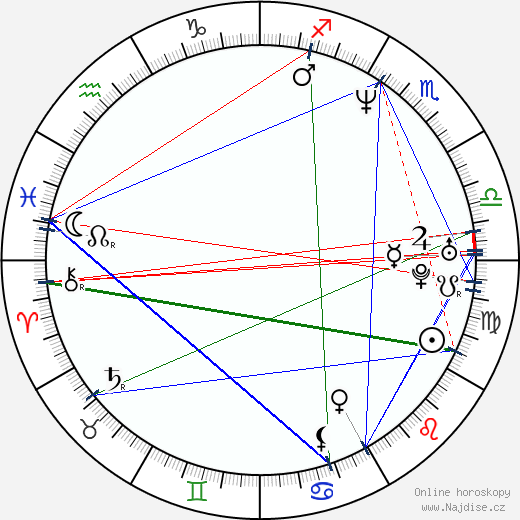 Jason Priestley wikipedie wiki 2020, 2021 horoskop